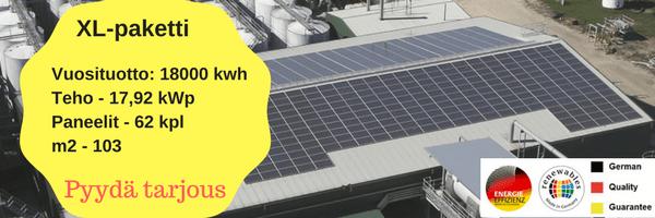 aurinkojärjestelmä 18 kwp